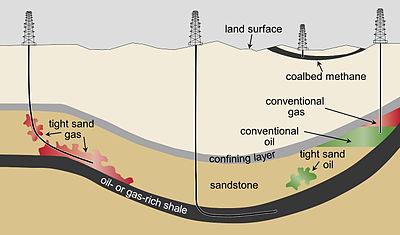 Fracking In Colorado Ballotpedia