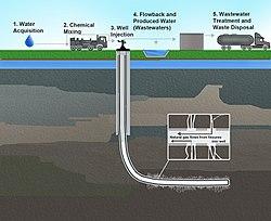 Fracking In Illinois Map.Fracking In Illinois Ballotpedia